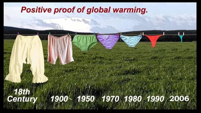 Globalwarmingunderwear